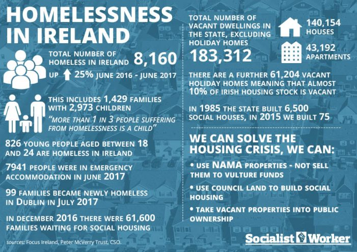 Housing and homelessness – the bitter truth